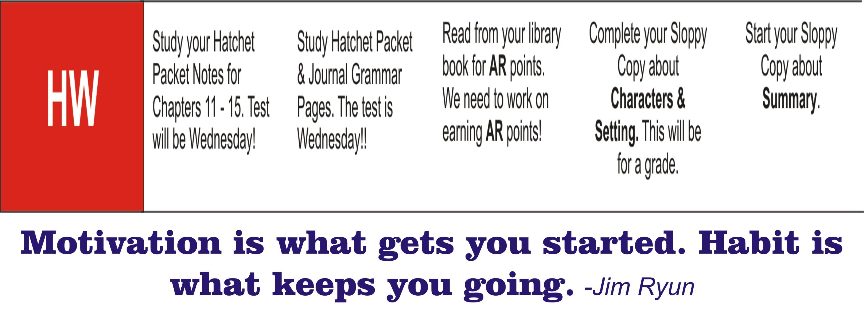 homework week 11 Homework week eleven ending june 28 2013 1 reading – 15 mins per night 2 digital portfolios – complete the evaluations for your three selected slides.